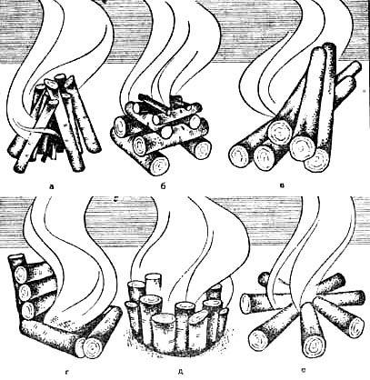 Как разжечь костер?